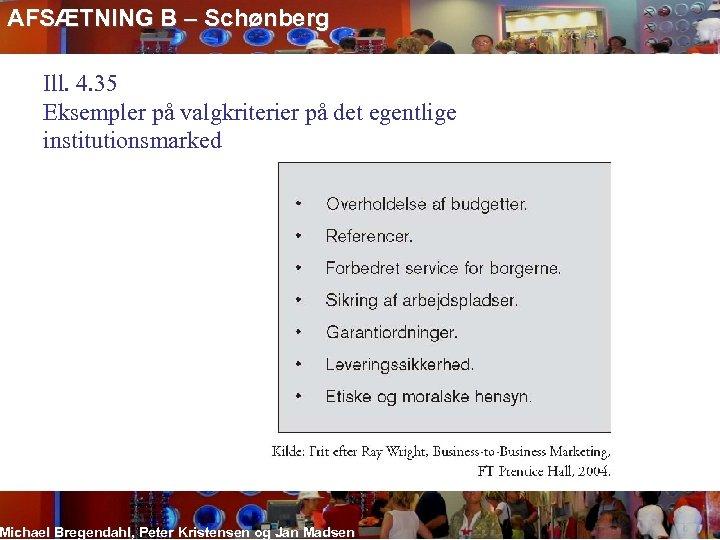 AFSÆTNING B – Schønberg Ill. 4. 35 Eksempler på valgkriterier på det egentlige institutionsmarked