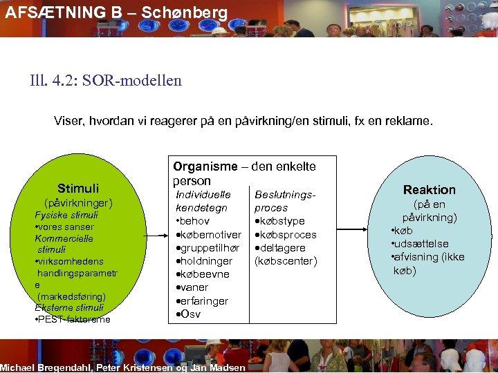 AFSÆTNING B – Schønberg Ill. 4. 2: SOR-modellen Viser, hvordan vi reagerer på en