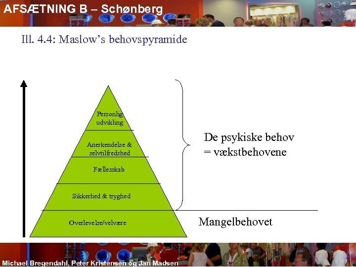 AFSÆTNING B – Schønberg Ill. 4. 4: Maslow's behovspyramide Personlig udvikling Anerkendelse & selvtilfredshed