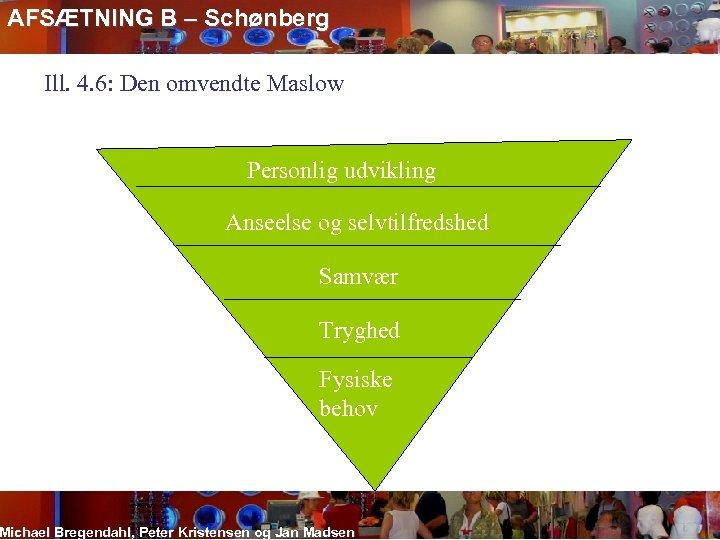 AFSÆTNING B – Schønberg Ill. 4. 6: Den omvendte Maslow Personlig udvikling Anseelse og