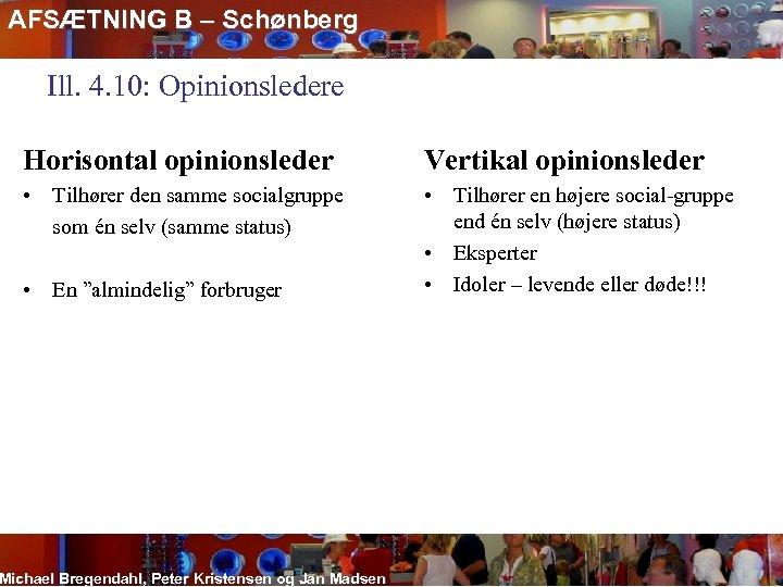 AFSÆTNING B – Schønberg Ill. 4. 10: Opinionsledere Horisontal opinionsleder Vertikal opinionsleder • Tilhører