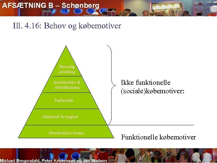 AFSÆTNING B – Schønberg Ill. 4. 16: Behov og købemotiver Personlig udvikling Anerkendelse &