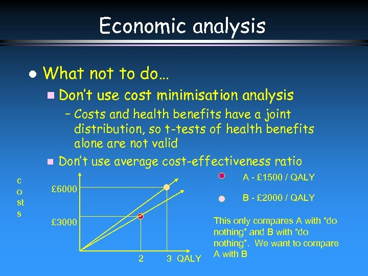 Economic analysis l What not to do… n Don't use cost minimisation analysis –