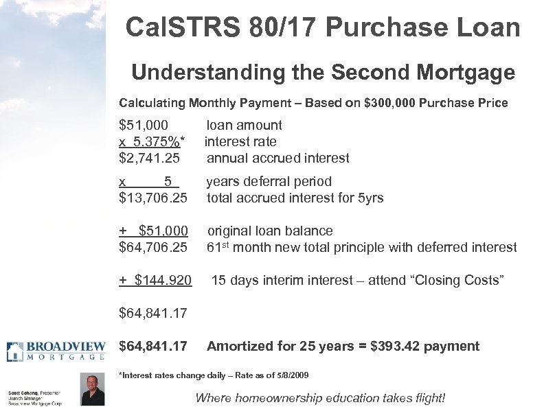Cal. STRS 80/17 Purchase Loan Understanding the Second Mortgage Calculating Monthly Payment – Based