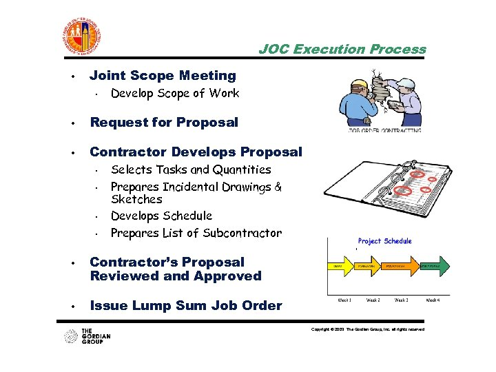 JOC Execution Process • Joint Scope Meeting • Develop Scope of Work • Request