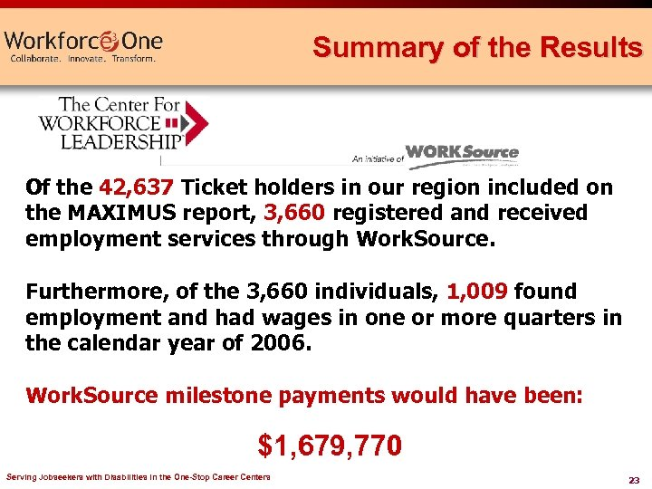 Summary of the Results Of the 42, 637 Ticket holders in our region included