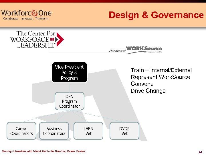 Design & Governance Vice President Policy & Program Train – Internal/External Represent Work. Source