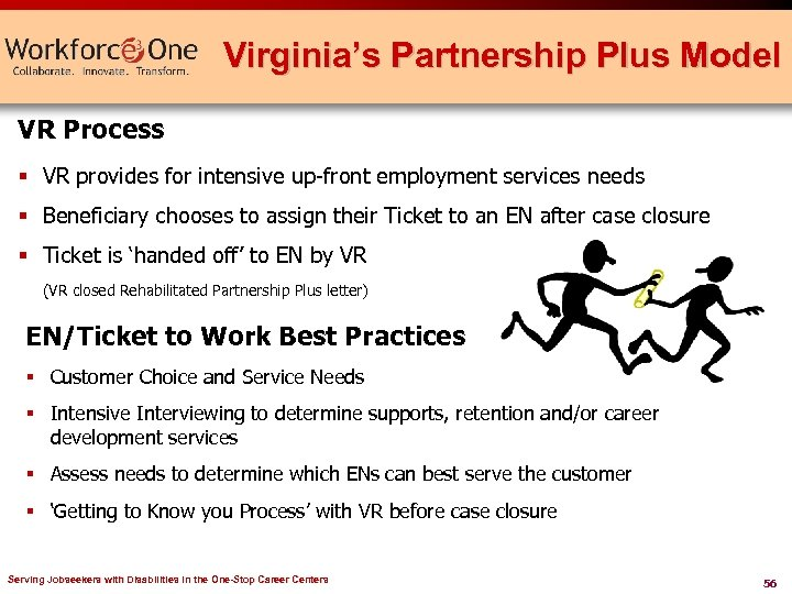 Virginia's Partnership Plus Model VR Process § VR provides for intensive up-front employment services