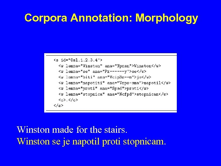 Corpora Annotation: Morphology Winston made for the stairs. Winston se je napotil proti stopnicam.