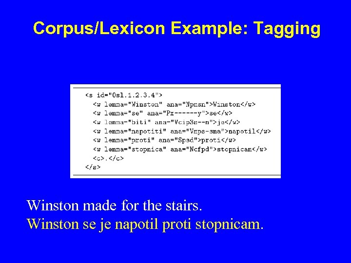 Corpus/Lexicon Example: Tagging Winston made for the stairs. Winston se je napotil proti stopnicam.
