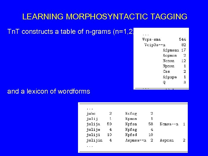 LEARNING MORPHOSYNTACTIC TAGGING Tn. T constructs a table of n-grams (n=1, 2, 3) and