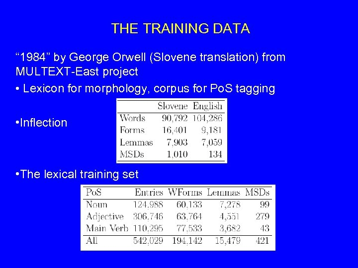 "THE TRAINING DATA "" 1984"" by George Orwell (Slovene translation) from MULTEXT-East project •"