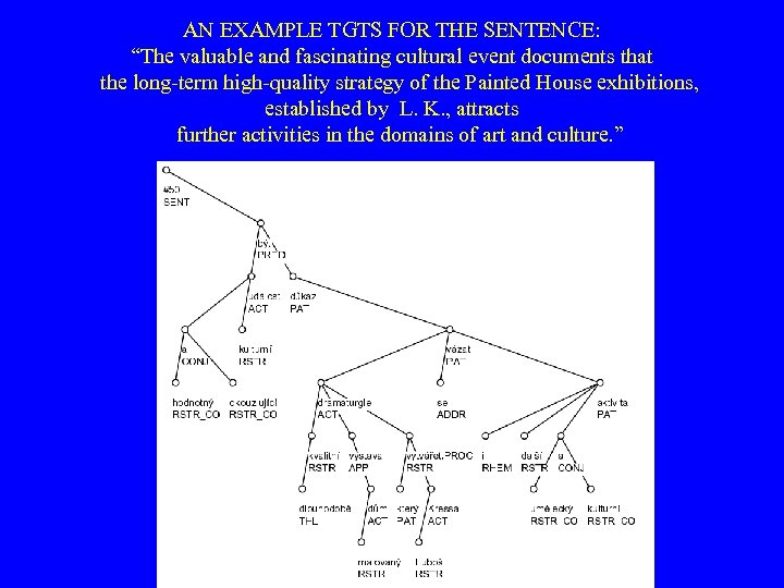 "AN EXAMPLE TGTS FOR THE SENTENCE: ""The valuable and fascinating cultural event documents that"