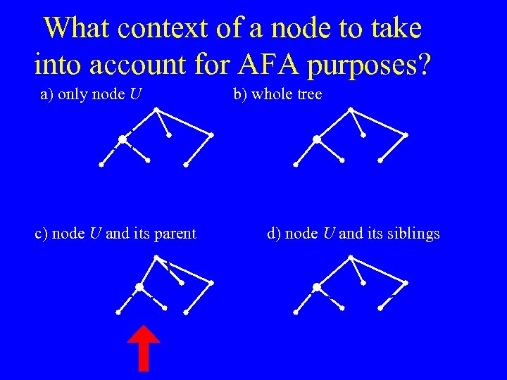 What context of a node to take into account for AFA purposes? a) only
