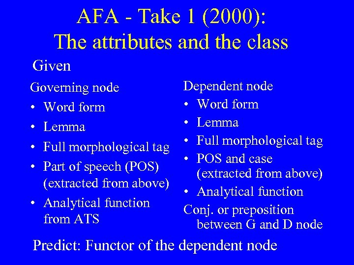 AFA - Take 1 (2000): The attributes and the class Given Governing node •