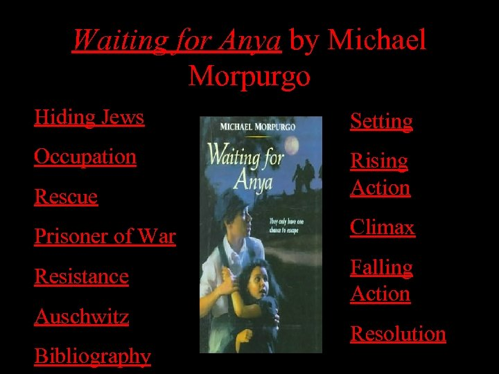 Waiting for Anya by Michael Morpurgo Hiding Jews Setting Occupation Rescue Rising Action Prisoner