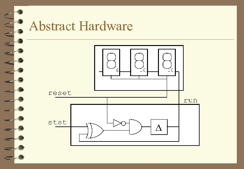 Abstract Hardware