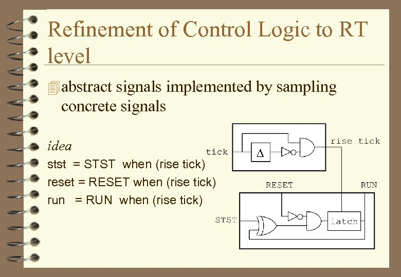 Refinement of Control Logic to RT level 4 abstract signals implemented by sampling concrete