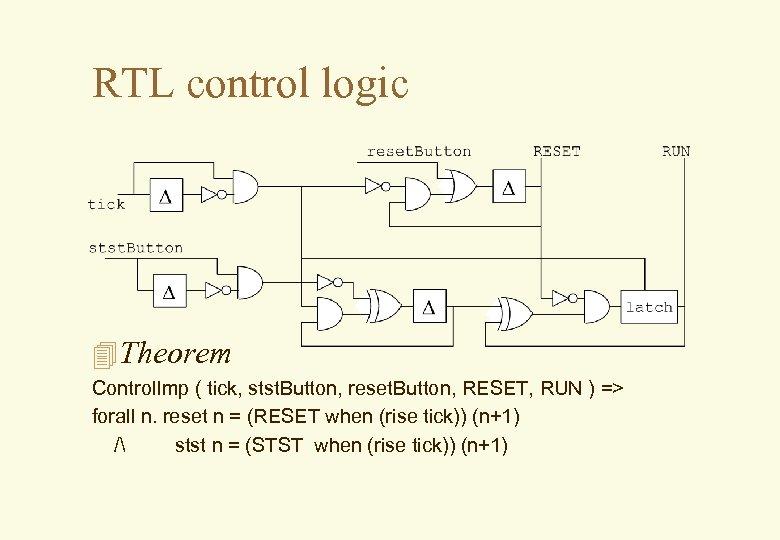 RTL control logic 4 Theorem Control. Imp ( tick, stst. Button, reset. Button, RESET,