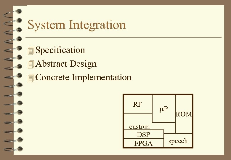 System Integration 4 Specification 4 Abstract Design 4 Concrete Implementation RF custom DSP FPGA