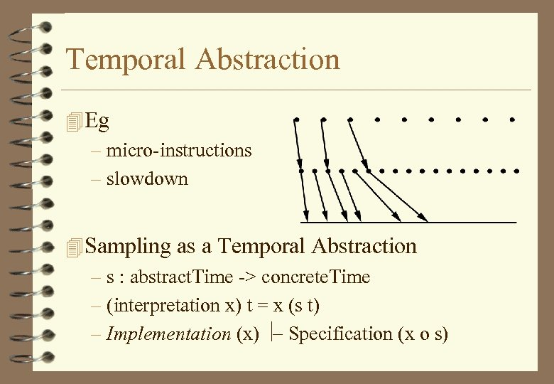 Temporal Abstraction 4 Eg – micro-instructions – slowdown 4 Sampling as a Temporal Abstraction