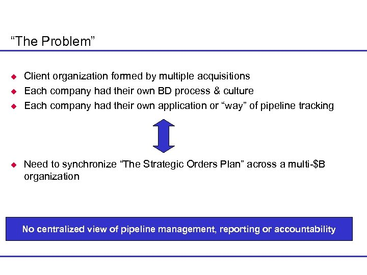 """""""The Problem"""" u u Client organization formed by multiple acquisitions Each company had their"""