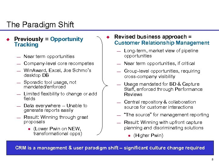 The Paradigm Shift u Previously = Opportunity Tracking u Revised business approach = Customer
