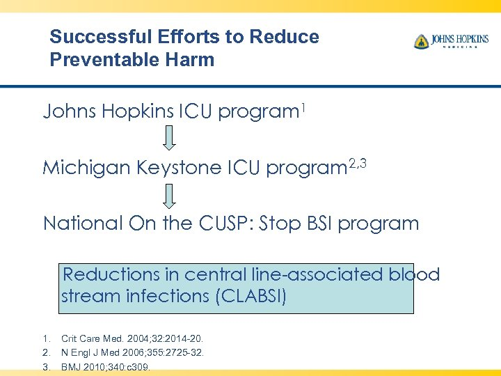 Successful Efforts to Reduce Preventable Harm Johns Hopkins ICU program 1 Michigan Keystone ICU