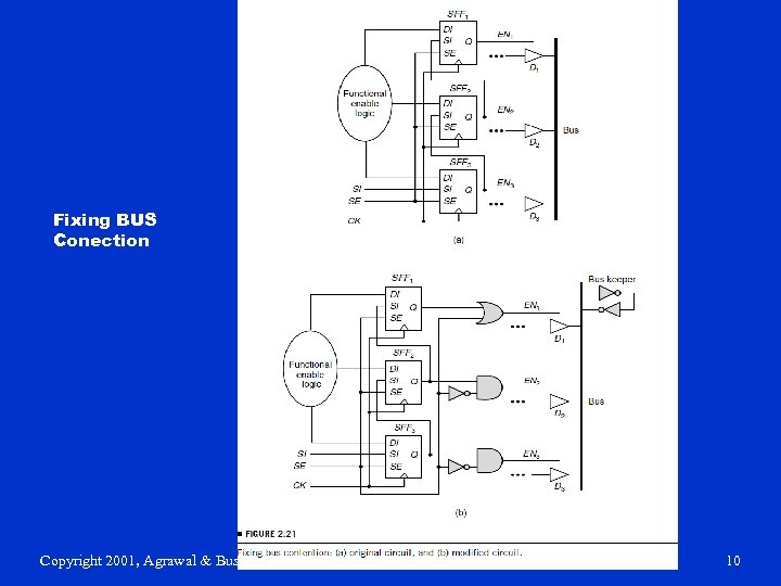 Fixing BUS Conection Copyright 2001, Agrawal & Bushnell VLSI Test: Lecture 23 10