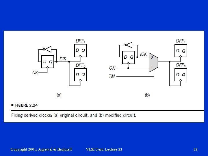 Copyright 2001, Agrawal & Bushnell VLSI Test: Lecture 23 12