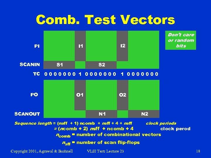 Comb. Test Vectors SCANIN I 2 I 1 PI S 1 Don't care or