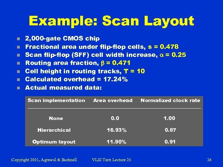 Example: Scan Layout n n n n 2, 000 -gate CMOS chip Fractional area