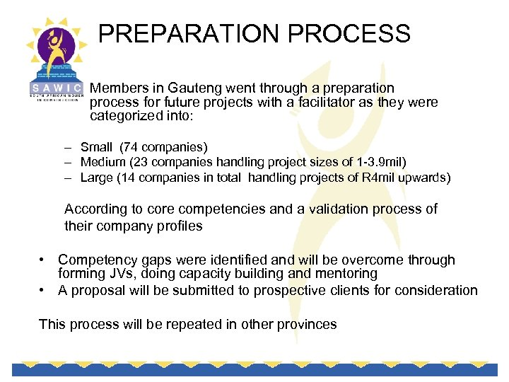 PREPARATION PROCESS Members in Gauteng went through a preparation process for future projects with