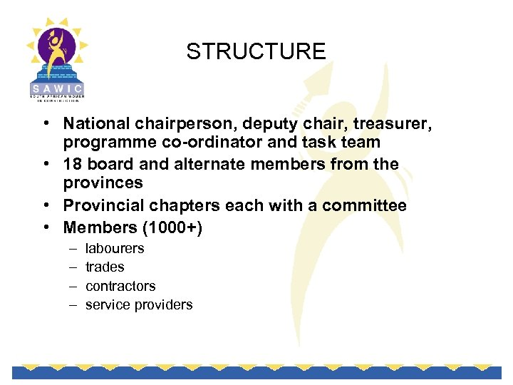 STRUCTURE • National chairperson, deputy chair, treasurer, programme co-ordinator and task team • 18
