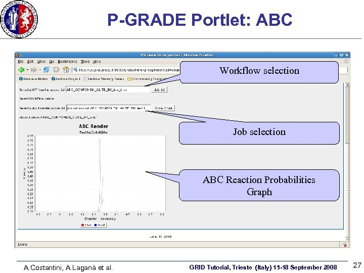 P-GRADE Portlet: ABC Workflow selection Job selection ABC Reaction Probabilities Graph A. Costantini, A.