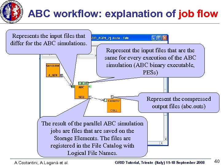 ABC workflow: explanation of job flow Represents the input files that differ for the