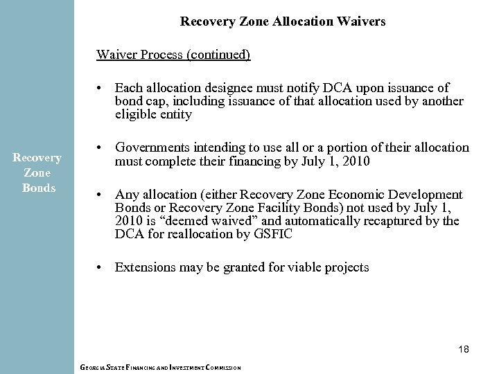 Recovery Zone Allocation Waivers Waiver Process (continued) • Each allocation designee must notify DCA