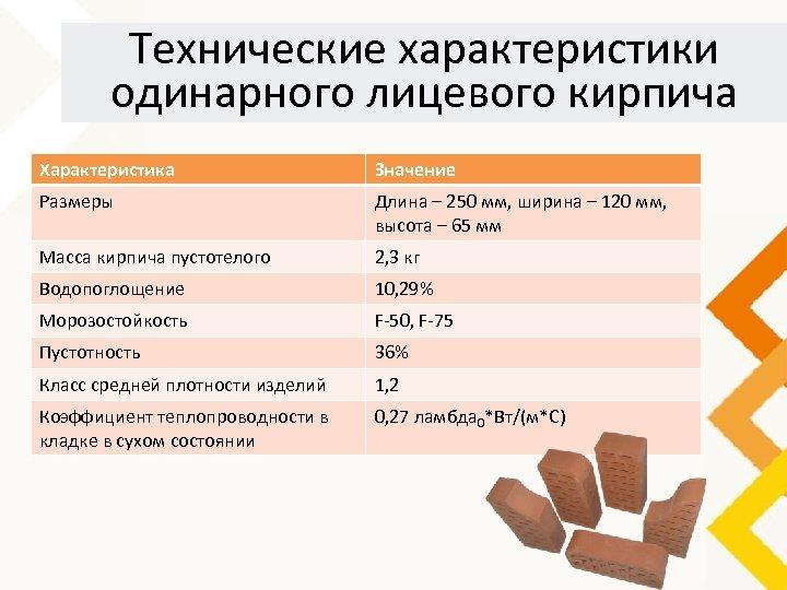 Технические характеристики одинарного лицевого кирпича Характеристика Значение Размеры Длина – 250 мм, ширина –