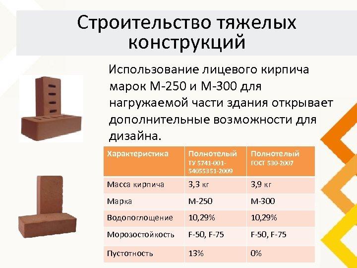 Строительство тяжелых конструкций Использование лицевого кирпича марок М-250 и М-300 для нагружаемой части здания