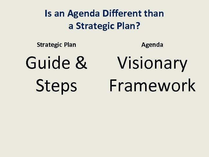 Is an Agenda Different than a Strategic Plan? Strategic Plan Agenda Guide & Steps