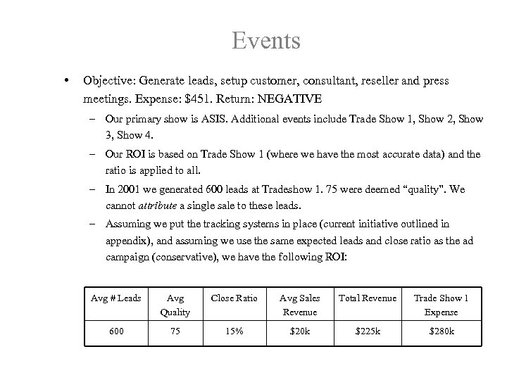 Events • Objective: Generate leads, setup customer, consultant, reseller and press meetings. Expense: $451.