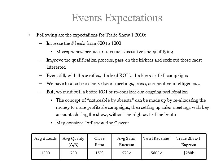 Events Expectations • Following are the expectations for Trade Show 1 2010: – Increase