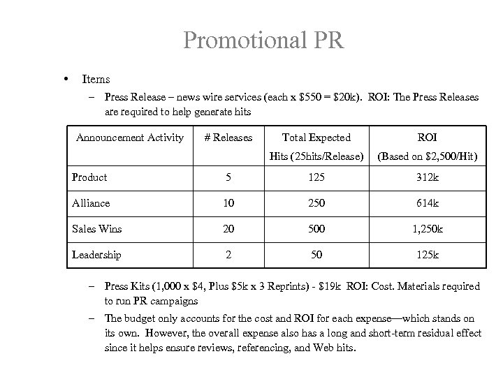 Promotional PR • Items – Press Release – news wire services (each x $550