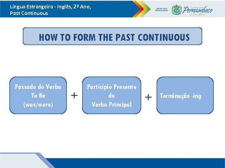 Língua Estrangeira - Inglês, 2º Ano, Past Continuous HOW TO FORM THE PAST CONTINUOUS