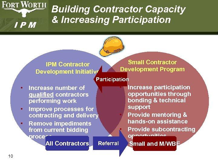 IPM Building Contractor Capacity & Increasing Participation IPM Contractor Development Initiative Small Contractor Development