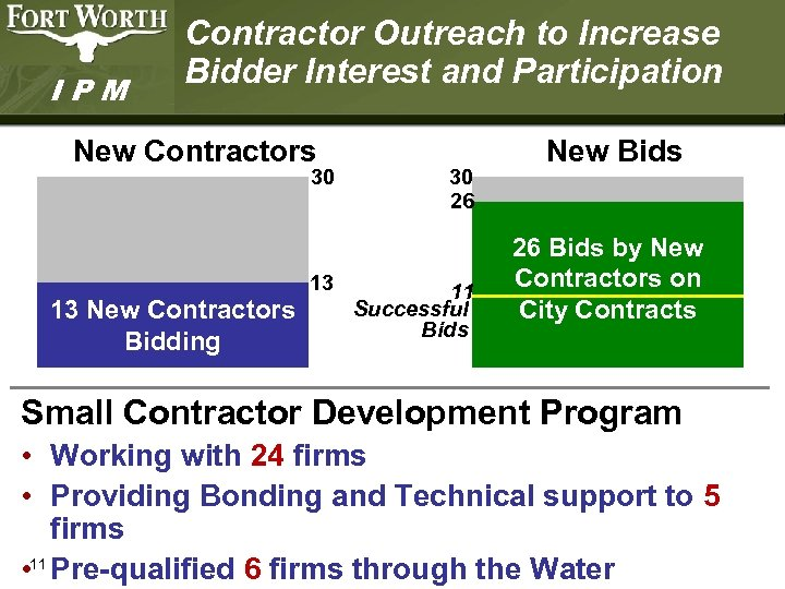 IPM Contractor Outreach to Increase Bidder Interest and Participation New Contractors 30 13 13