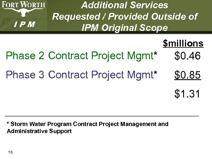 IPM Additional Services Requested / Provided Outside of IPM Original Scope $millions Phase 2
