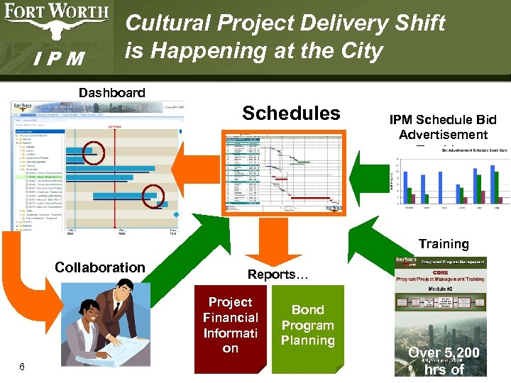IPM Cultural Project Delivery Shift is Happening at the City Dashboard Schedules IPM Schedule