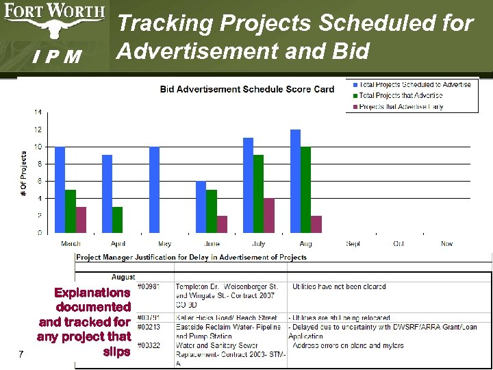 IPM 7 Tracking Projects Scheduled for Advertisement and Bid Explanations documented and tracked for