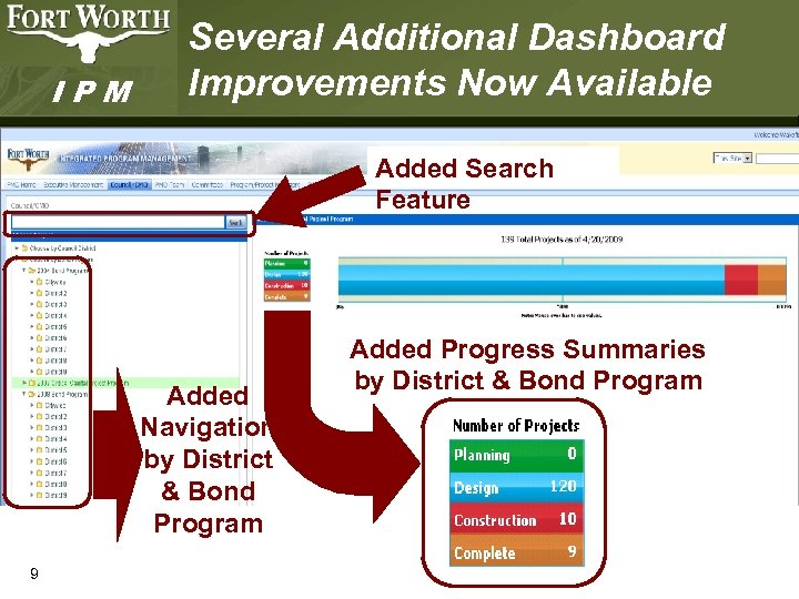 IPM Several Additional Dashboard Improvements Now Available Added Search Feature Added Navigation by District